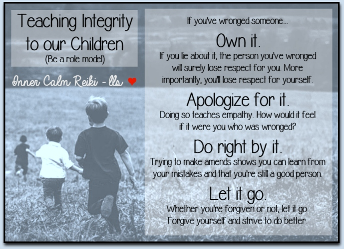 Teaching Integrity